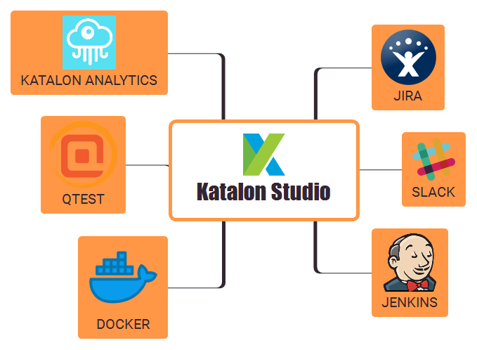 Katalon Studio - CI CD Integrations